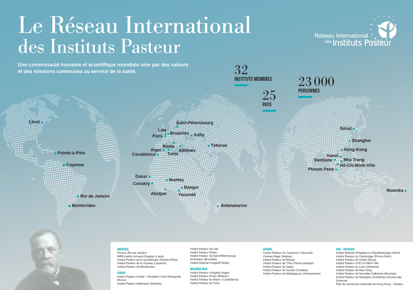 Carte du Réseau International des Instituts Pasteur