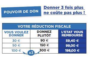 Don reduction impot plafond bon de reduction promo sejour - Code frais de port gratuit showroomprive ...