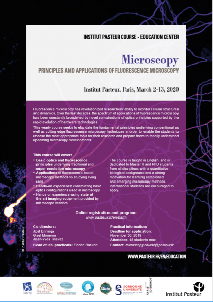 Principles and Applications of Fluorescence Microscopy